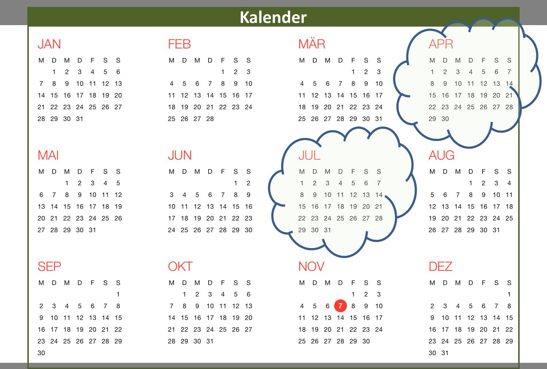 Rasen düngen - Kalender