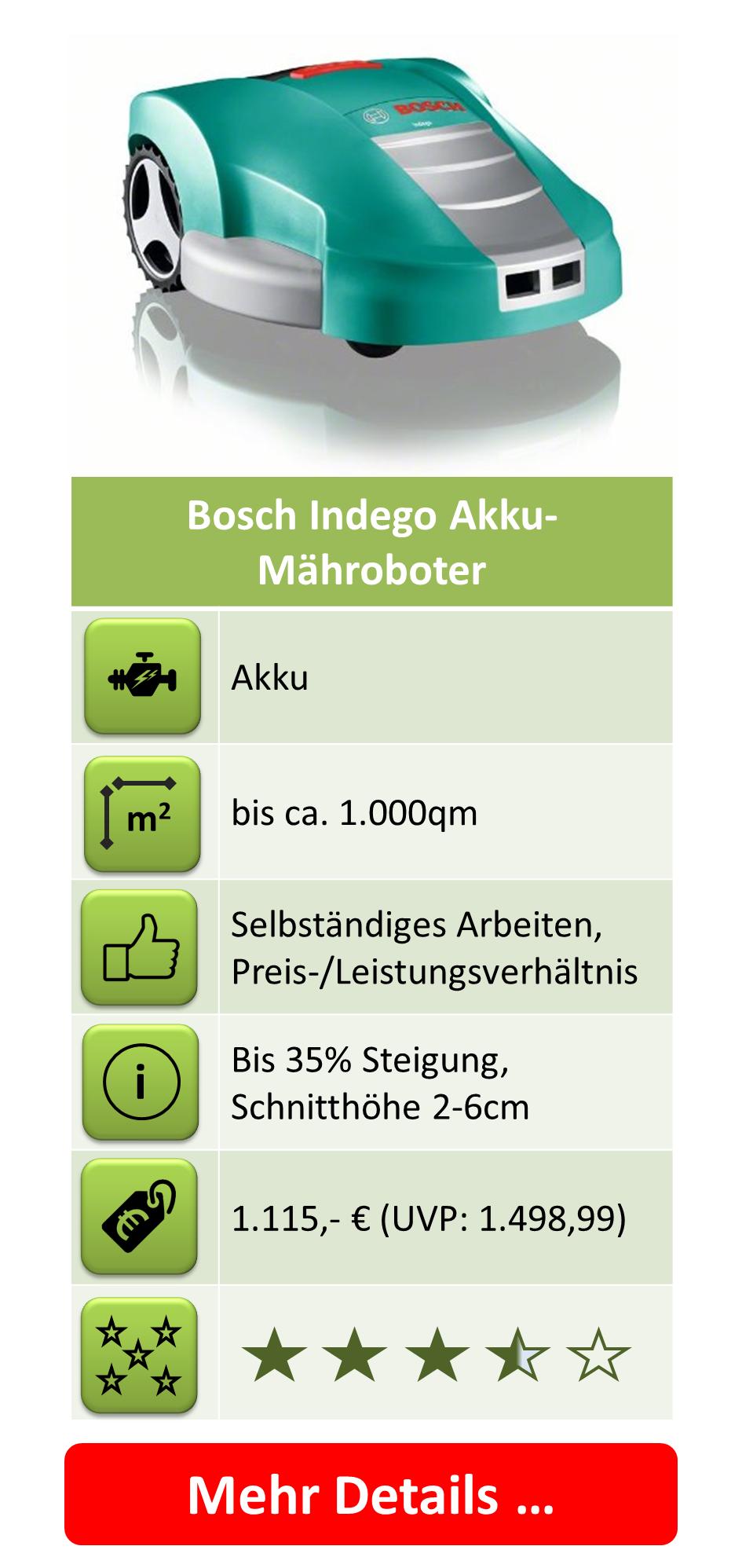 Rasenmäher-Roboter - Bosch Indego