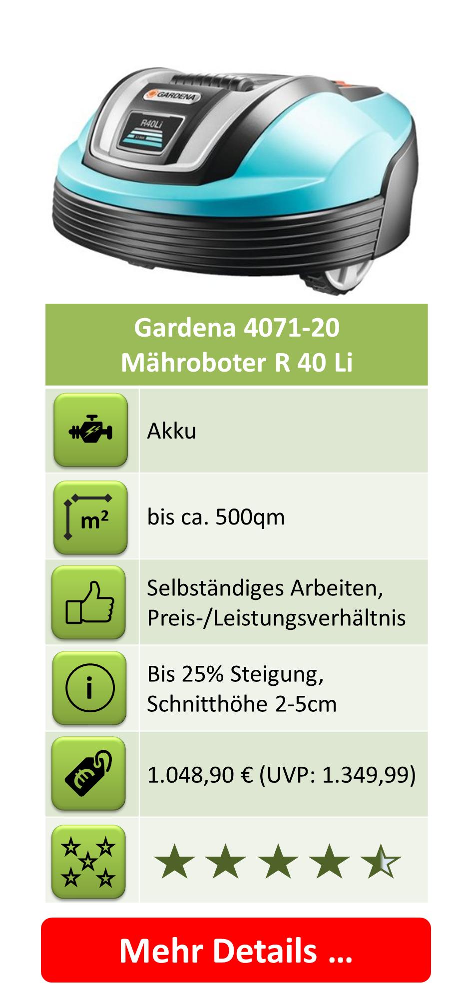 Rasenmäher-Roboter - Gardena R 40 Li